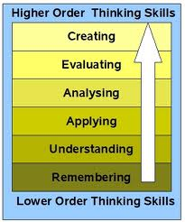 Bloom's Taxonomy.jpeg
